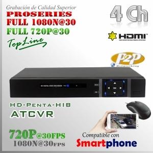 HD-ATCVR-8004 | HD-4Ch 4Audios | 1080N@30fps | PENTA-HIBRIDO