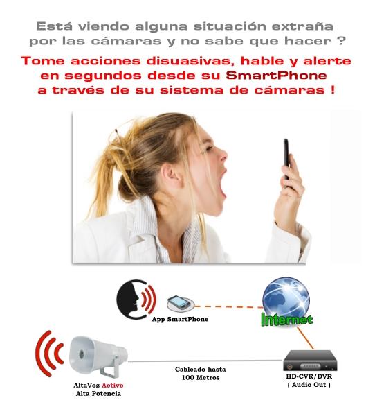 KIT Megafono CCTV Activo Altavoz Ip66 - Alta potencia Alarma CCTV