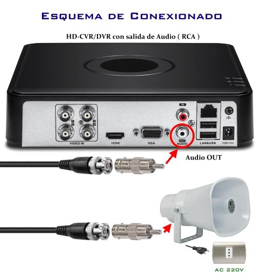 KIT Megafono CCTV Activo Altavoz Ip66 - Alta potencia