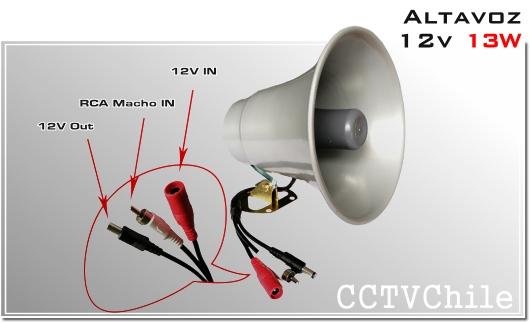 Altavoz Megafono CCTV Activo exterior Altavoz Ip66 - Alta potencia 13W 12v