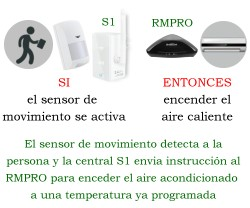 A1 Chile Sensor de ambiente inteligente Smart | PLUG CHILE | BROADLINK ENCEDIDO A DISTANCIA SMARTPHONE