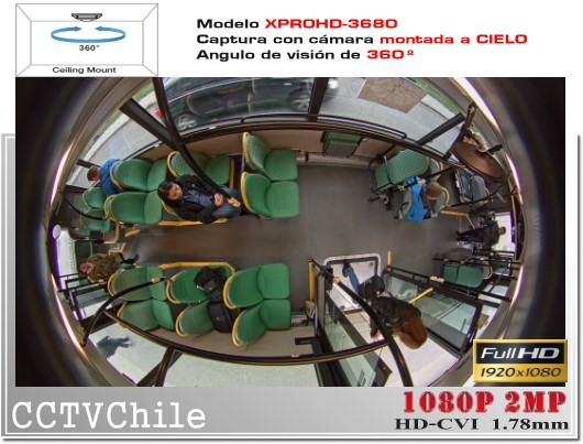 Camara CVI DomeCam FishEye XPROHD - Ojo de pez - Sensor SONY 720p - SONY 1080p - Antivandalica - Vandalproof - IP66 - IP67 - Vandalproof - Weatherproof - 360º - 180º