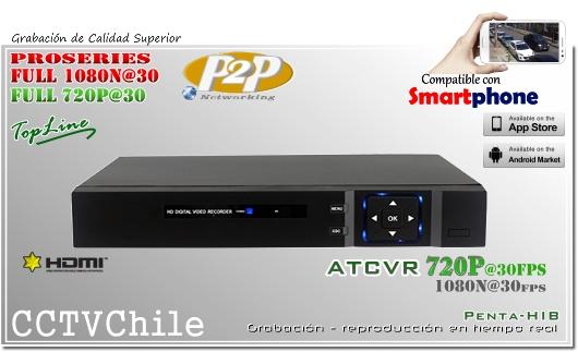 HD Penta Hibrido ATCVR 5 en 1 - FullHD 1080N - XPROHD - AHD-CVBS-IP - 720p - 4 audios