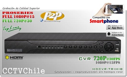 HD-CVR Front Panel - XPROHD - FULLHD - 1080p - 720p