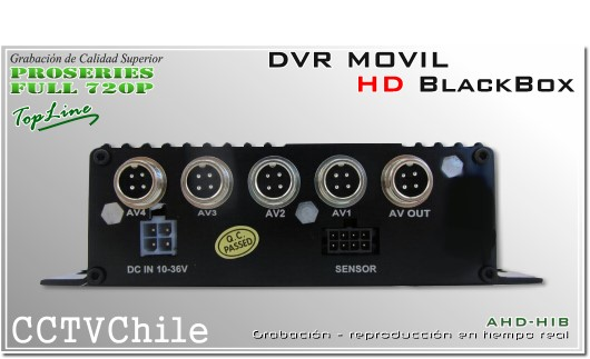 Conexion aviacion Black box - DVR Movil HD 720p - 4 canales de video analogo HD - blackbox vehiculo movil - connector aviation - back rear panel