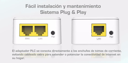 Adaptador PLC WIFI - PLC SMART WIFI | PLUG CHILE | BROADLINK extensor de internet WIFI