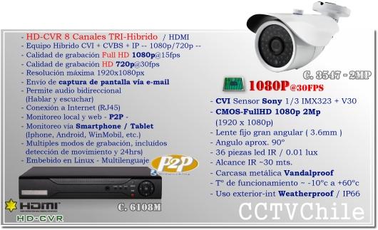 KIT Full HD CVR 8Ch DVR - Oferta - P2P - KIT seguridad - Kit Vigilancia - Promocion - XPROHD - 1080p - 2mpx - 2 megapixeles
