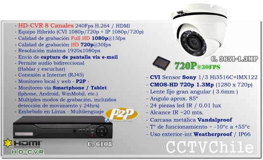 KIT Full DVR 8Ch AHD - Oferta - P2P - KIT seguridad - Kit Vigilancia - Promocion - XPROHD