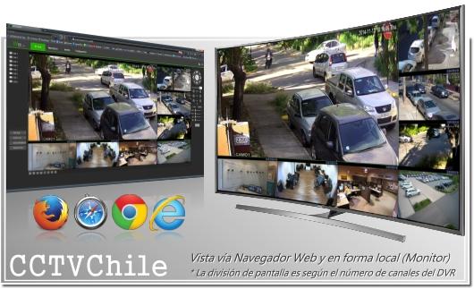 Acceso remoto y local HD-CVR HD-CVI FullHD 1080p 720p