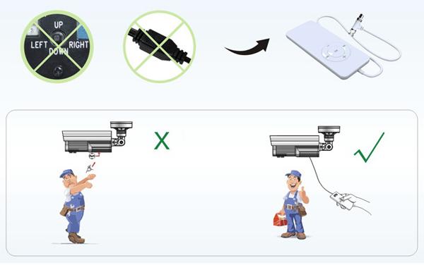 Control UTC controller CCTV