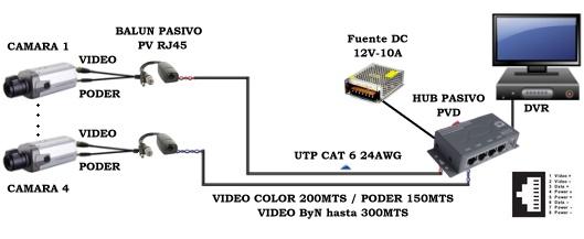 KIT HUB VIDEO BALUN PASIVO CCTV 304PVD-KIT 4 canales