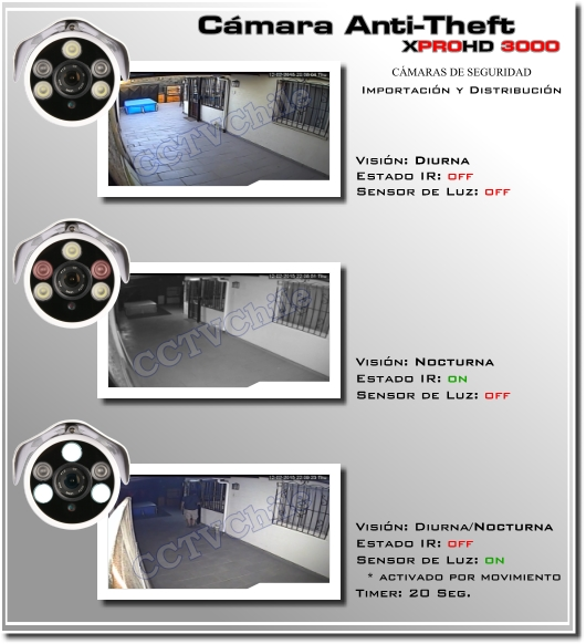 CamBox antitheft - camara foco - camara luz - anti robo